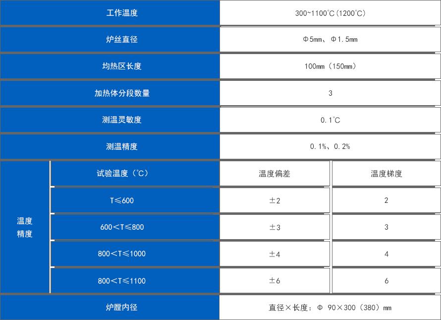 1100℃高温拉伸试验电炉.png