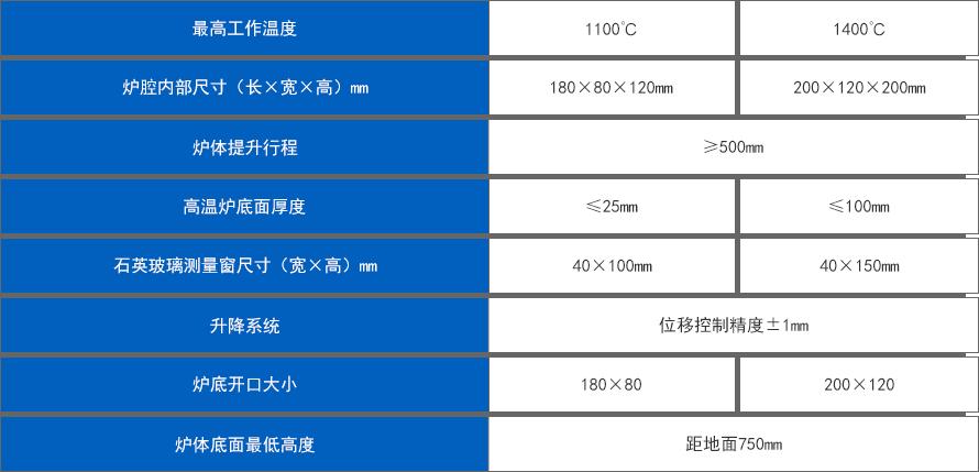 1100、1400℃涡轮叶片振动试验电炉.png