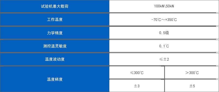 -70-+500℃高低温力学试验系统.png